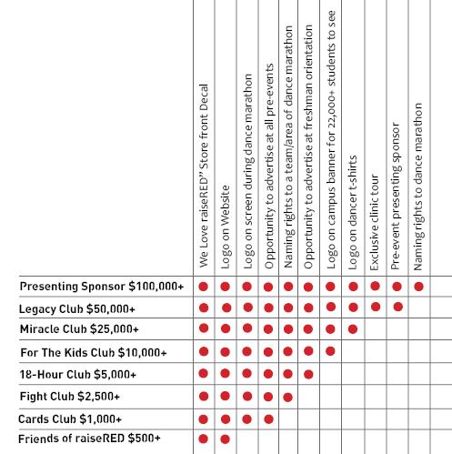 sponsorshipclubs